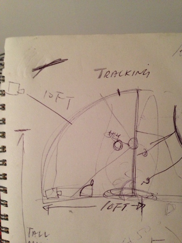 Initial sketch for dome.